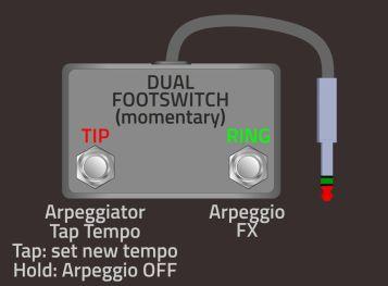 External Footswitch