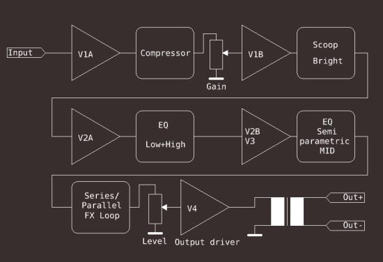 Bass Engine block diagram