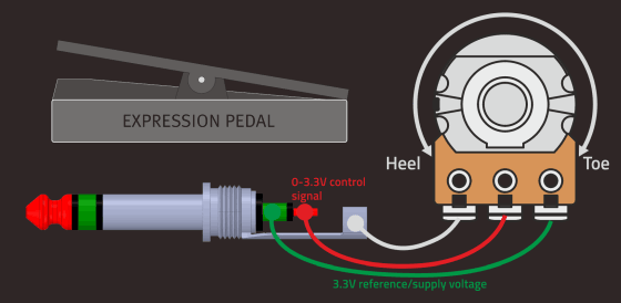 Expression pedal polarity